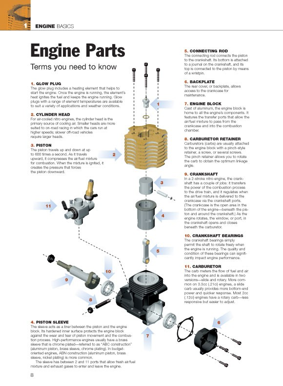 Ultimate Nitro Engine Guide for Radio Control Vehicles RC Cars – Diagram Of An Rc Nitro Engine